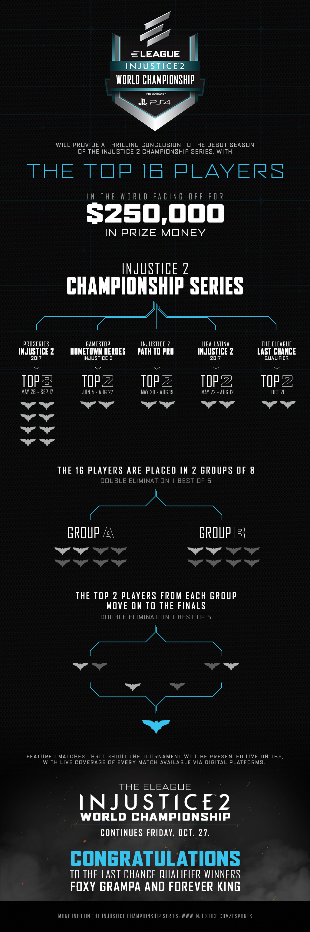 injustice 2 format infographic